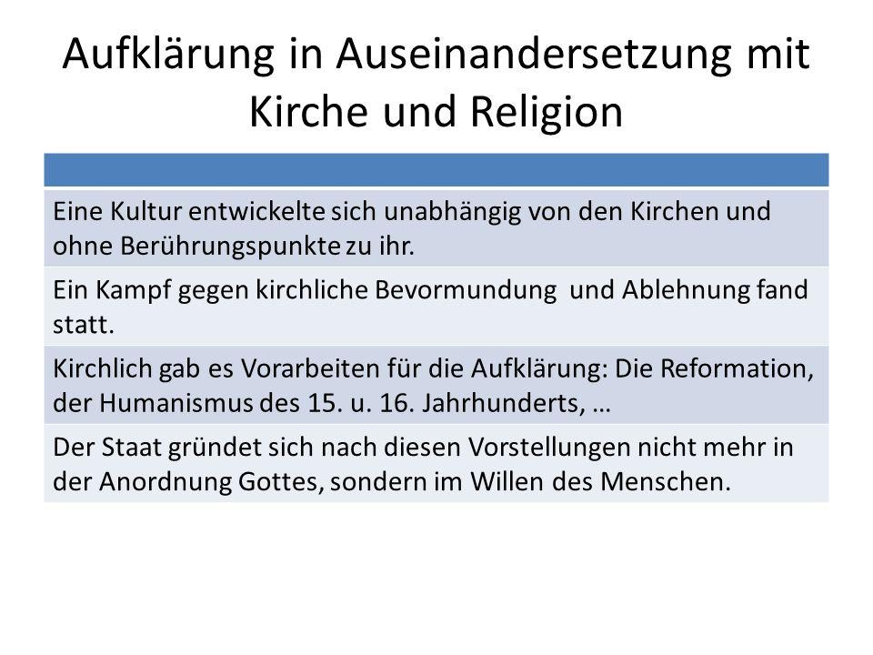 Aufklärung in Auseinandersetzung mit Kirche und Religion Eine Kultur entwickelte sich unabhängig von den Kirchen und ohne Berührungspunkte zu ihr. Ein