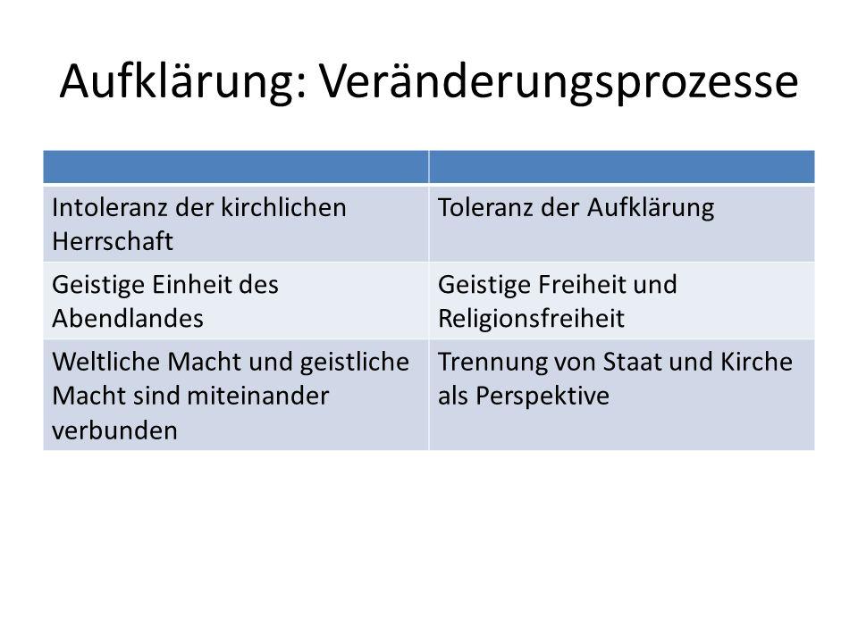 Aufklärung: Veränderungsprozesse Intoleranz der kirchlichen Herrschaft Toleranz der Aufklärung Geistige Einheit des Abendlandes Geistige Freiheit und