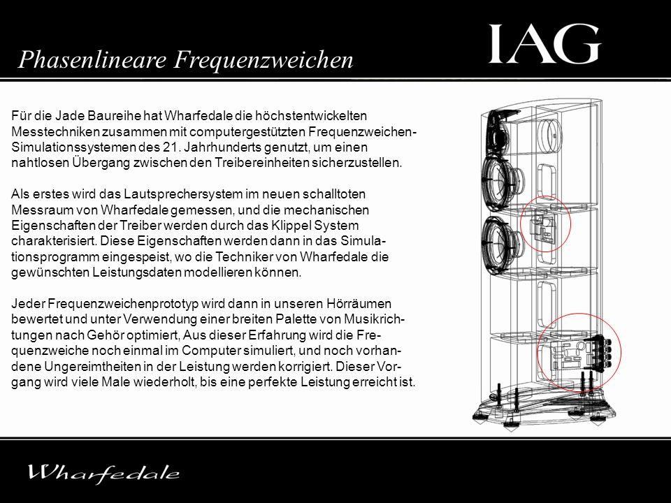 Für die Jade Baureihe hat Wharfedale die höchstentwickelten Messtechniken zusammen mit computergestützten Frequenzweichen- Simulationssystemen des 21.