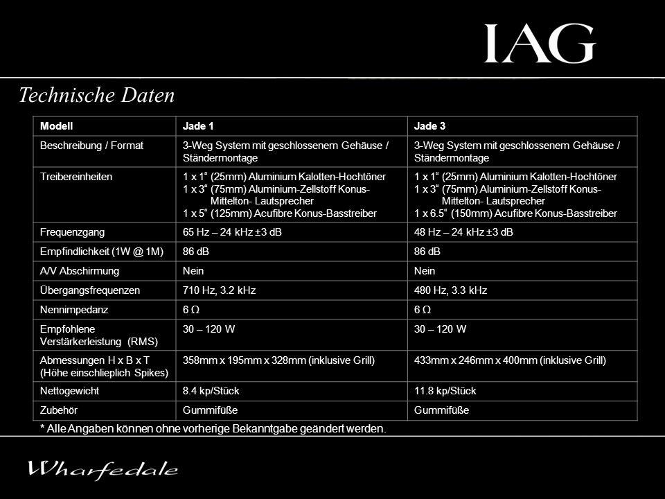 ModellJade 1Jade 3 Beschreibung / Format3-Weg System mit geschlossenem Gehäuse / Ständermontage Treibereinheiten1 x 1 (25mm) Aluminium Kalotten-Hochtö