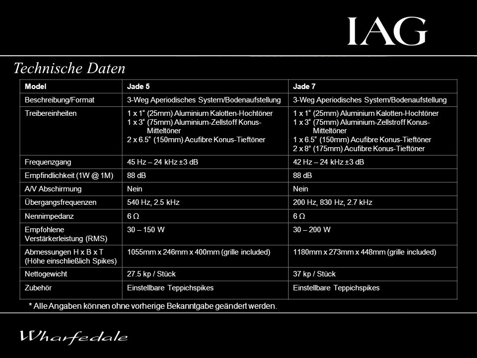 ModelJade 5Jade 7 Beschreibung/Format3-Weg Aperiodisches System/Bodenaufstellung Treibereinheiten1 x 1 (25mm) Aluminium Kalotten-Hochtöner 1 x 3 (75mm