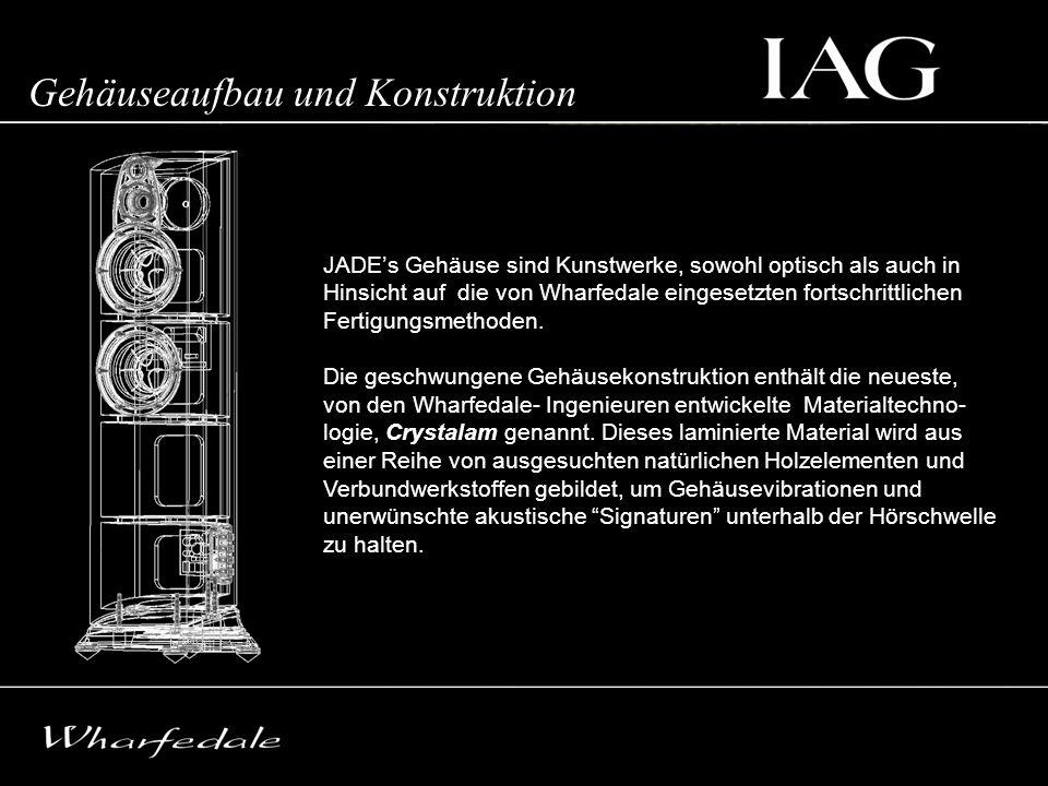 JADEs Gehäuse sind Kunstwerke, sowohl optisch als auch in Hinsicht auf die von Wharfedale eingesetzten fortschrittlichen Fertigungsmethoden. Die gesch