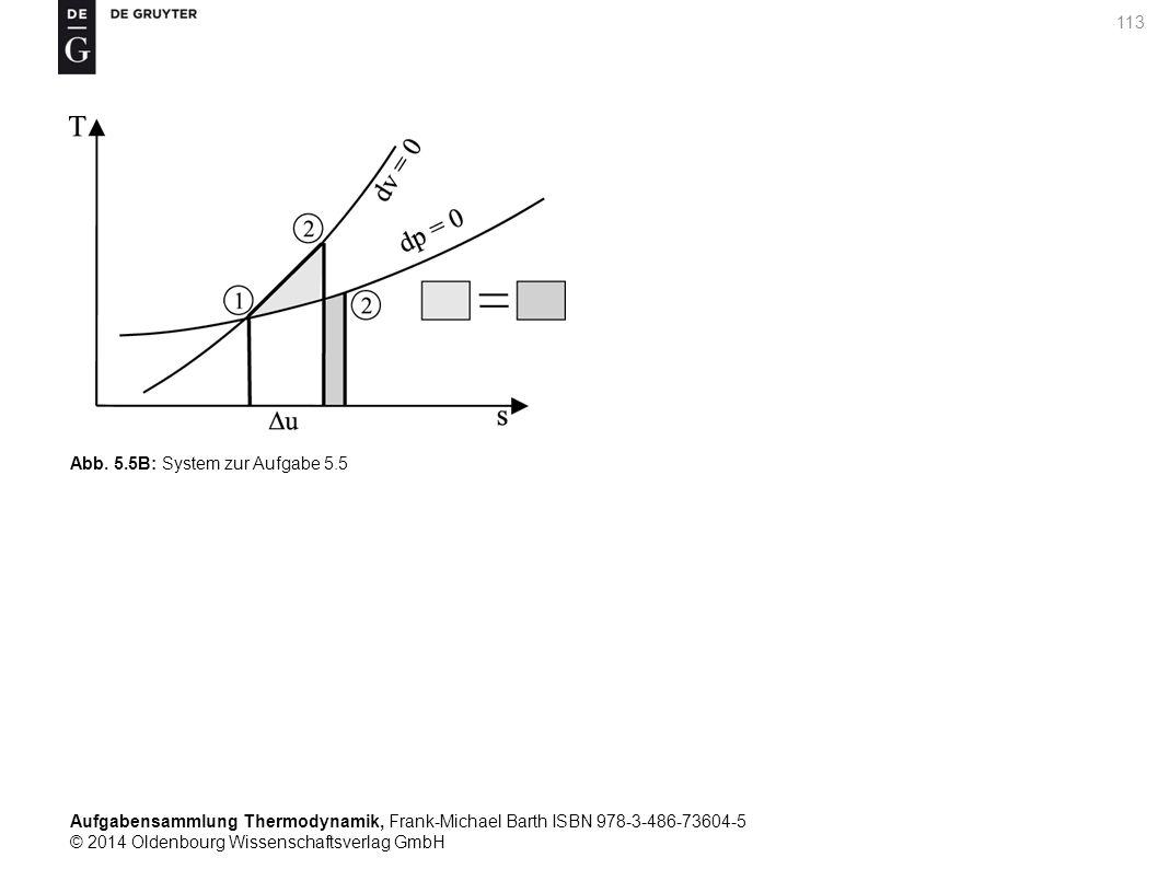 Aufgabensammlung Thermodynamik, Frank-Michael Barth ISBN 978-3-486-73604-5 © 2014 Oldenbourg Wissenschaftsverlag GmbH 113 Abb.