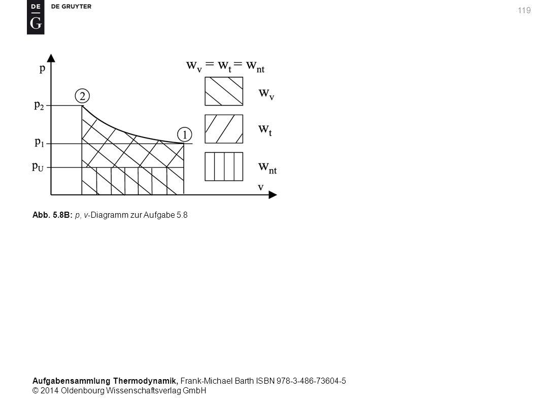 Aufgabensammlung Thermodynamik, Frank-Michael Barth ISBN 978-3-486-73604-5 © 2014 Oldenbourg Wissenschaftsverlag GmbH 119 Abb.