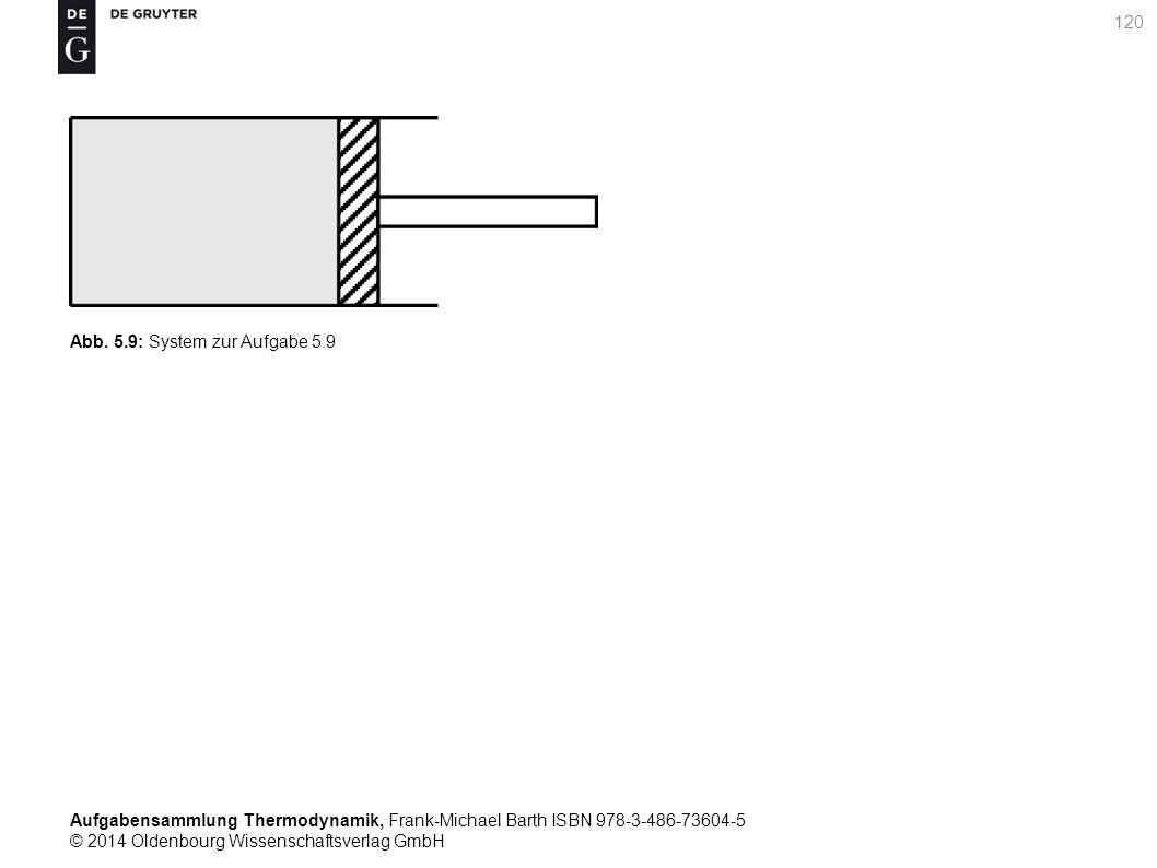 Aufgabensammlung Thermodynamik, Frank-Michael Barth ISBN 978-3-486-73604-5 © 2014 Oldenbourg Wissenschaftsverlag GmbH 120 Abb.