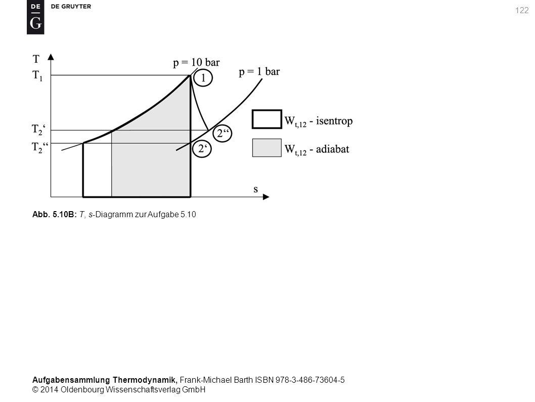 Aufgabensammlung Thermodynamik, Frank-Michael Barth ISBN 978-3-486-73604-5 © 2014 Oldenbourg Wissenschaftsverlag GmbH 122 Abb.