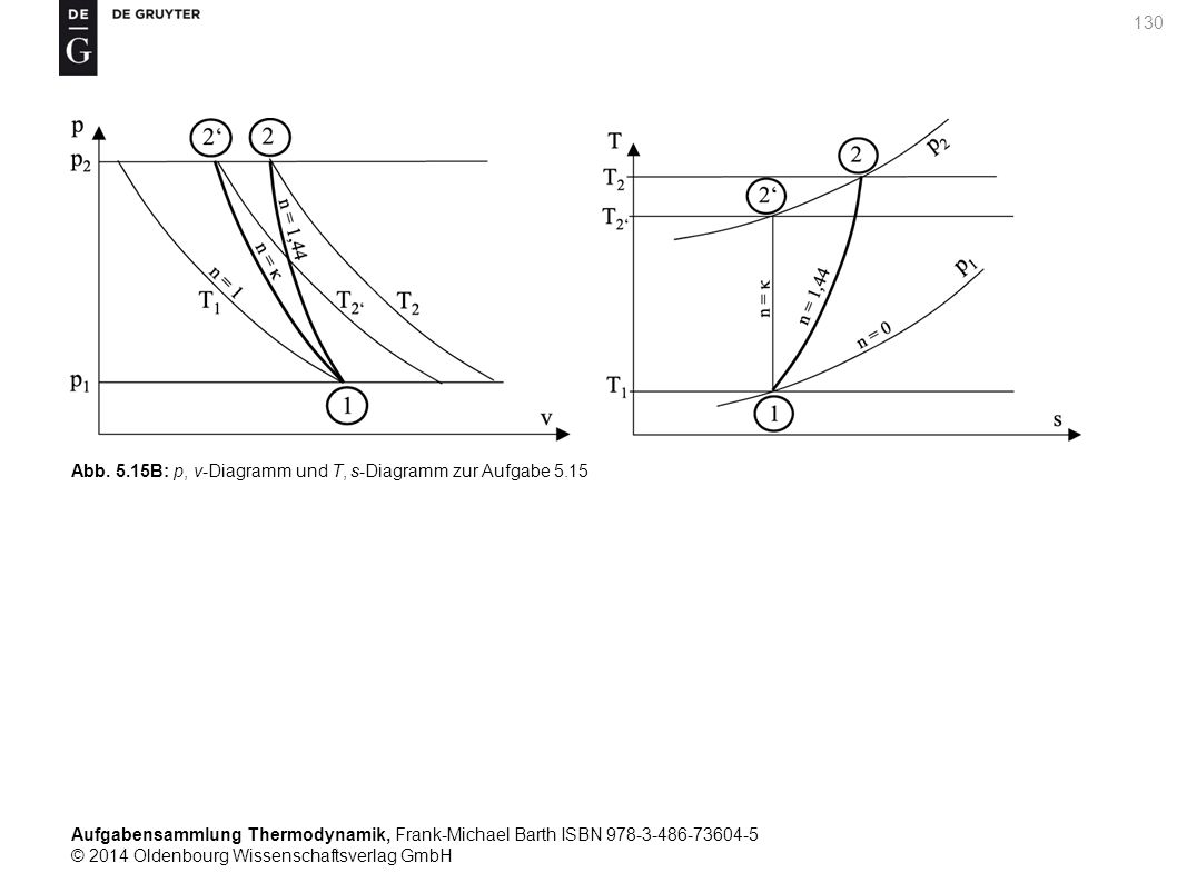 Aufgabensammlung Thermodynamik, Frank-Michael Barth ISBN 978-3-486-73604-5 © 2014 Oldenbourg Wissenschaftsverlag GmbH 130 Abb.