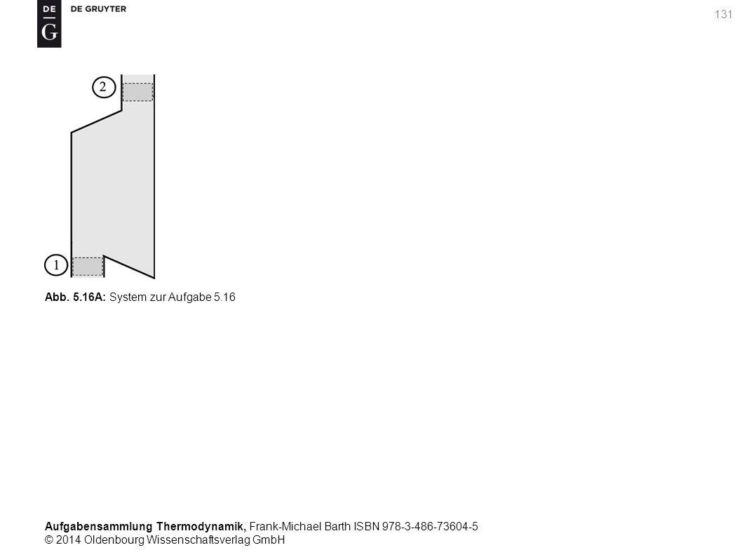 Aufgabensammlung Thermodynamik, Frank-Michael Barth ISBN 978-3-486-73604-5 © 2014 Oldenbourg Wissenschaftsverlag GmbH 131 Abb.