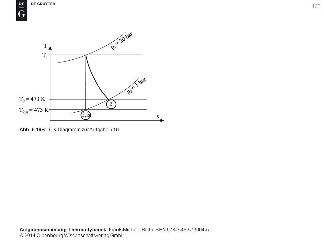Aufgabensammlung Thermodynamik, Frank-Michael Barth ISBN 978-3-486-73604-5 © 2014 Oldenbourg Wissenschaftsverlag GmbH 132 Abb.