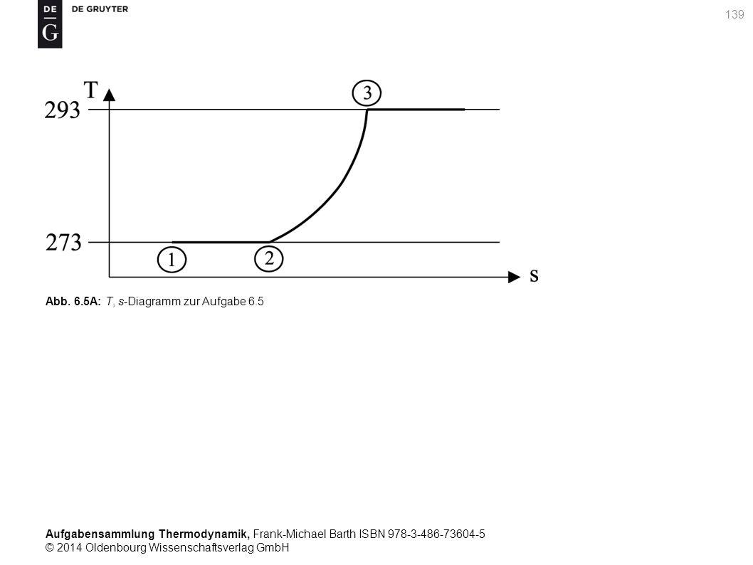 Aufgabensammlung Thermodynamik, Frank-Michael Barth ISBN 978-3-486-73604-5 © 2014 Oldenbourg Wissenschaftsverlag GmbH 139 Abb.