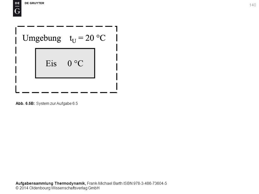 Aufgabensammlung Thermodynamik, Frank-Michael Barth ISBN 978-3-486-73604-5 © 2014 Oldenbourg Wissenschaftsverlag GmbH 140 Abb.