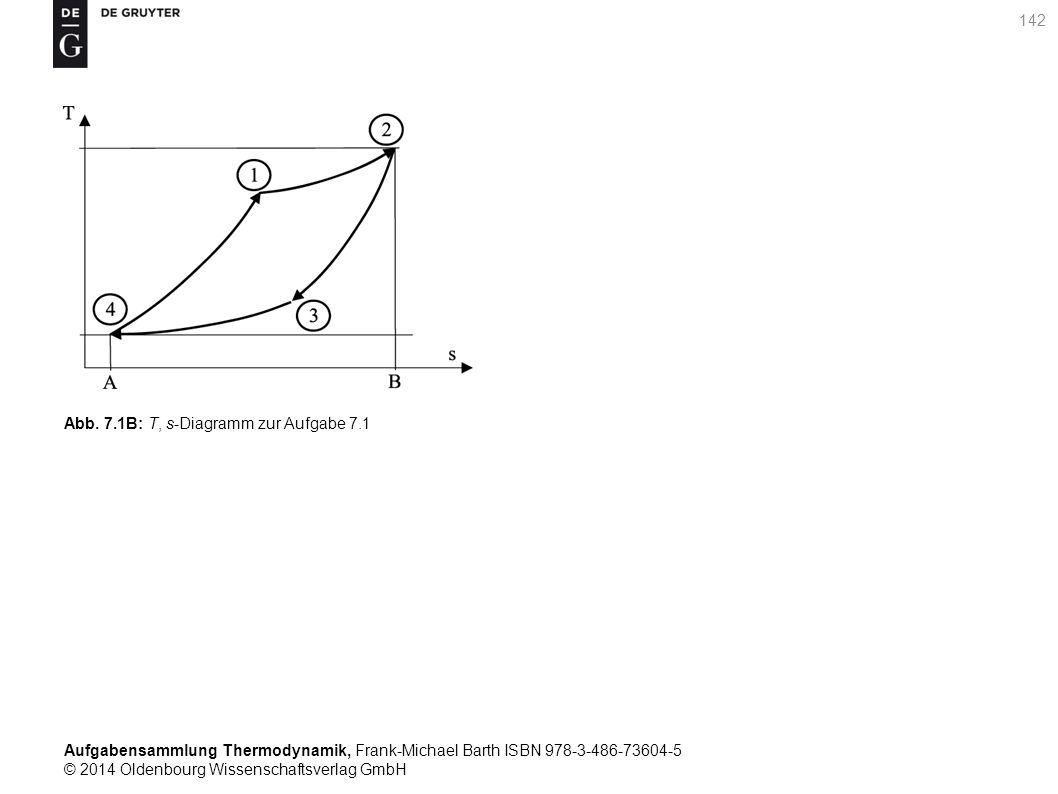 Aufgabensammlung Thermodynamik, Frank-Michael Barth ISBN 978-3-486-73604-5 © 2014 Oldenbourg Wissenschaftsverlag GmbH 142 Abb.