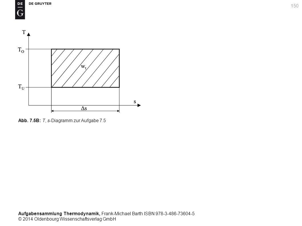 Aufgabensammlung Thermodynamik, Frank-Michael Barth ISBN 978-3-486-73604-5 © 2014 Oldenbourg Wissenschaftsverlag GmbH 150 Abb.