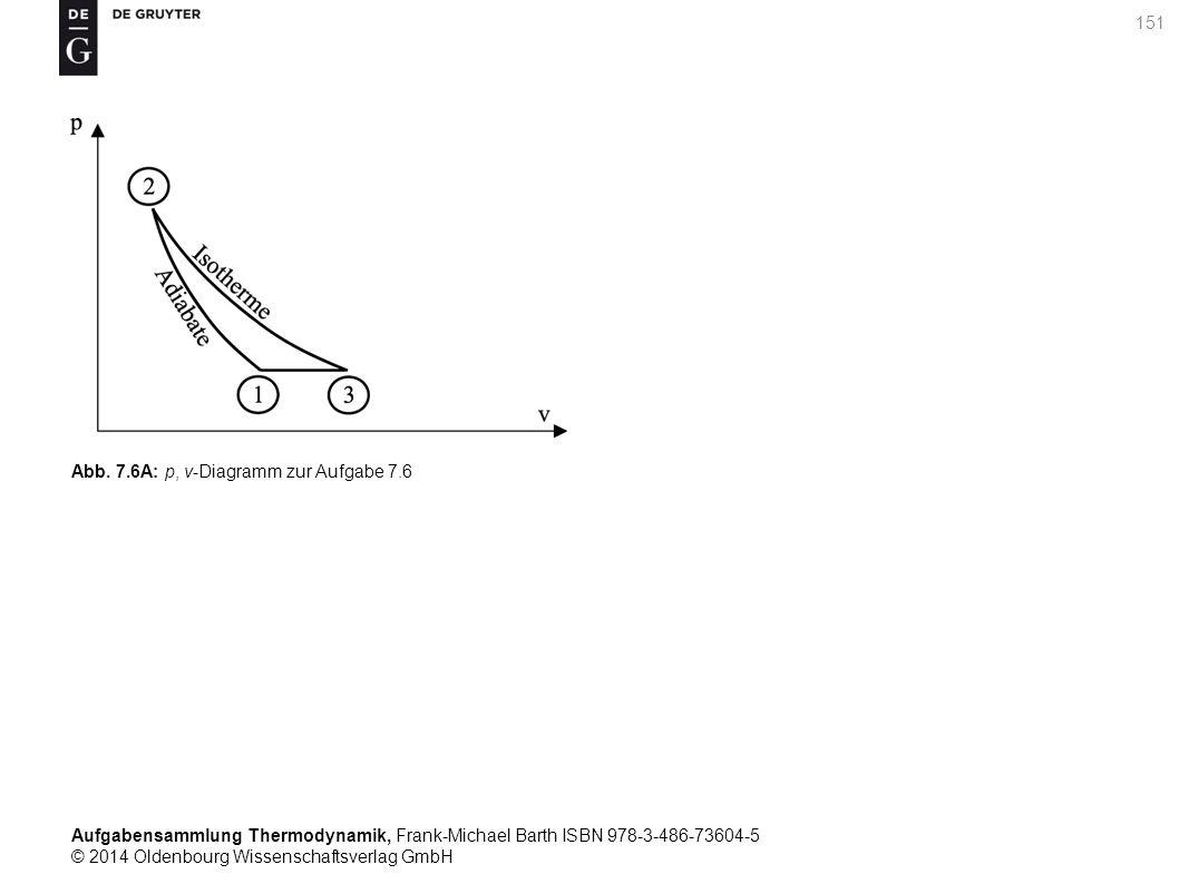 Aufgabensammlung Thermodynamik, Frank-Michael Barth ISBN 978-3-486-73604-5 © 2014 Oldenbourg Wissenschaftsverlag GmbH 151 Abb.