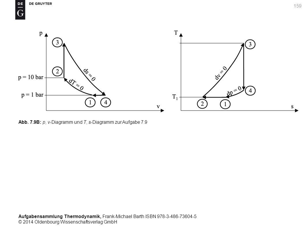 Aufgabensammlung Thermodynamik, Frank-Michael Barth ISBN 978-3-486-73604-5 © 2014 Oldenbourg Wissenschaftsverlag GmbH 159 Abb.