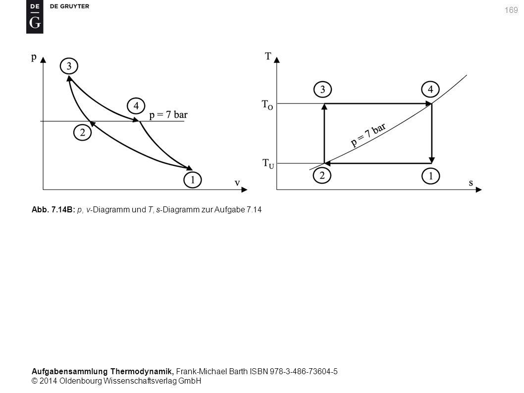 Aufgabensammlung Thermodynamik, Frank-Michael Barth ISBN 978-3-486-73604-5 © 2014 Oldenbourg Wissenschaftsverlag GmbH 169 Abb.