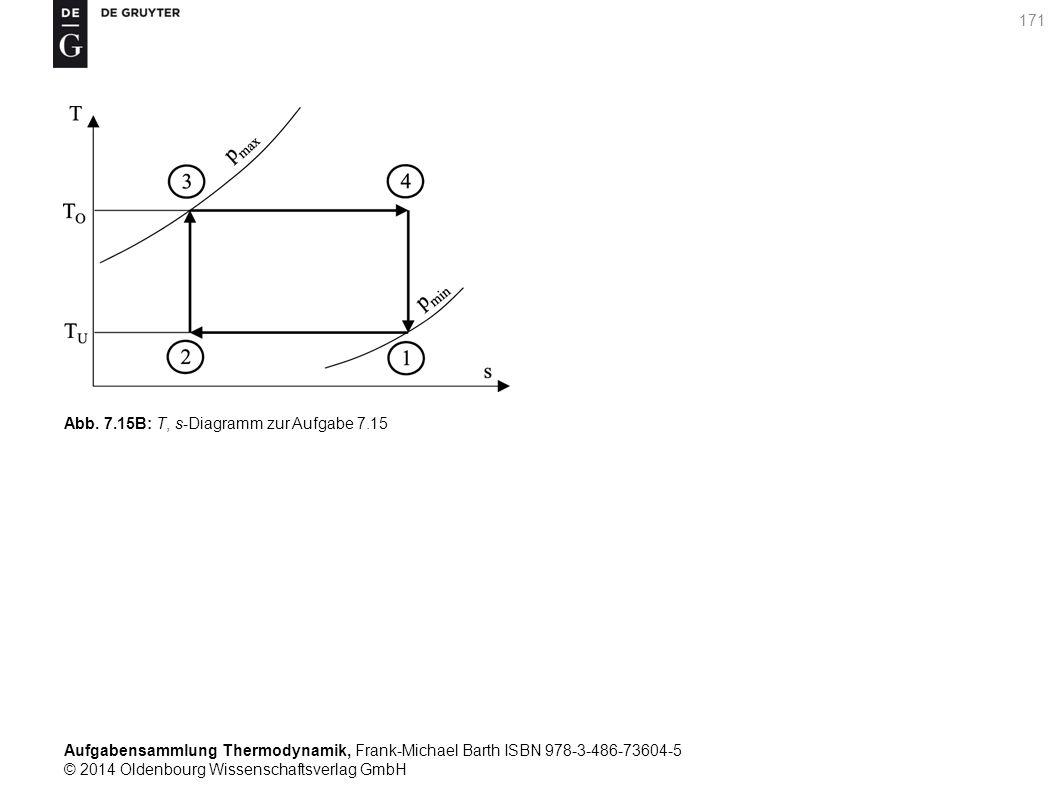 Aufgabensammlung Thermodynamik, Frank-Michael Barth ISBN 978-3-486-73604-5 © 2014 Oldenbourg Wissenschaftsverlag GmbH 171 Abb.