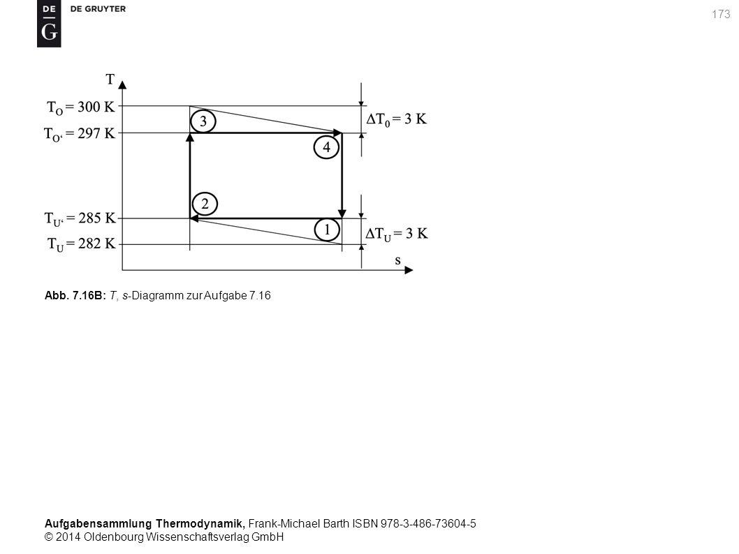 Aufgabensammlung Thermodynamik, Frank-Michael Barth ISBN 978-3-486-73604-5 © 2014 Oldenbourg Wissenschaftsverlag GmbH 173 Abb.