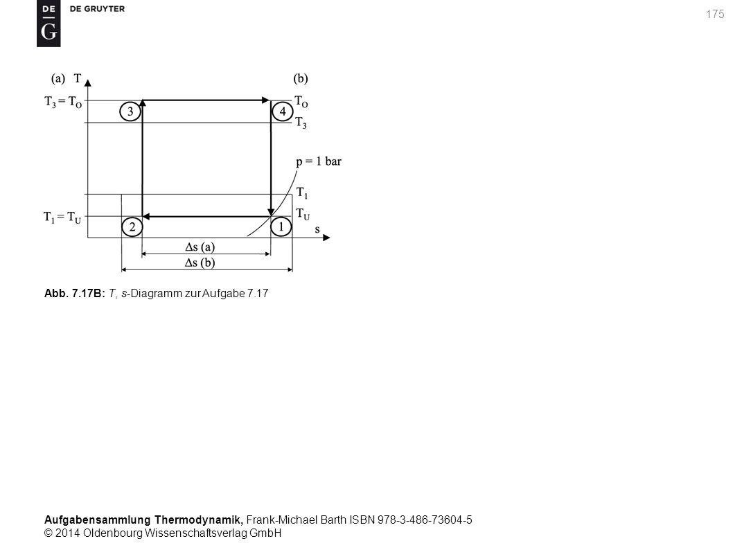 Aufgabensammlung Thermodynamik, Frank-Michael Barth ISBN 978-3-486-73604-5 © 2014 Oldenbourg Wissenschaftsverlag GmbH 175 Abb.