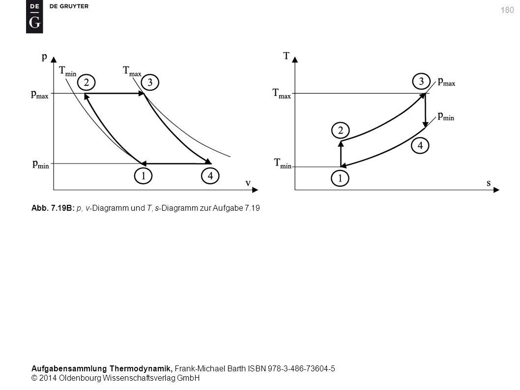 Aufgabensammlung Thermodynamik, Frank-Michael Barth ISBN 978-3-486-73604-5 © 2014 Oldenbourg Wissenschaftsverlag GmbH 180 Abb.