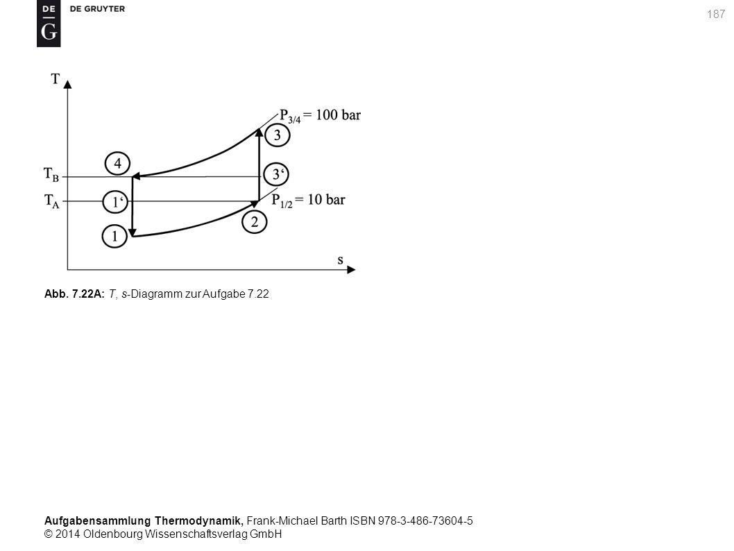 Aufgabensammlung Thermodynamik, Frank-Michael Barth ISBN 978-3-486-73604-5 © 2014 Oldenbourg Wissenschaftsverlag GmbH 187 Abb.