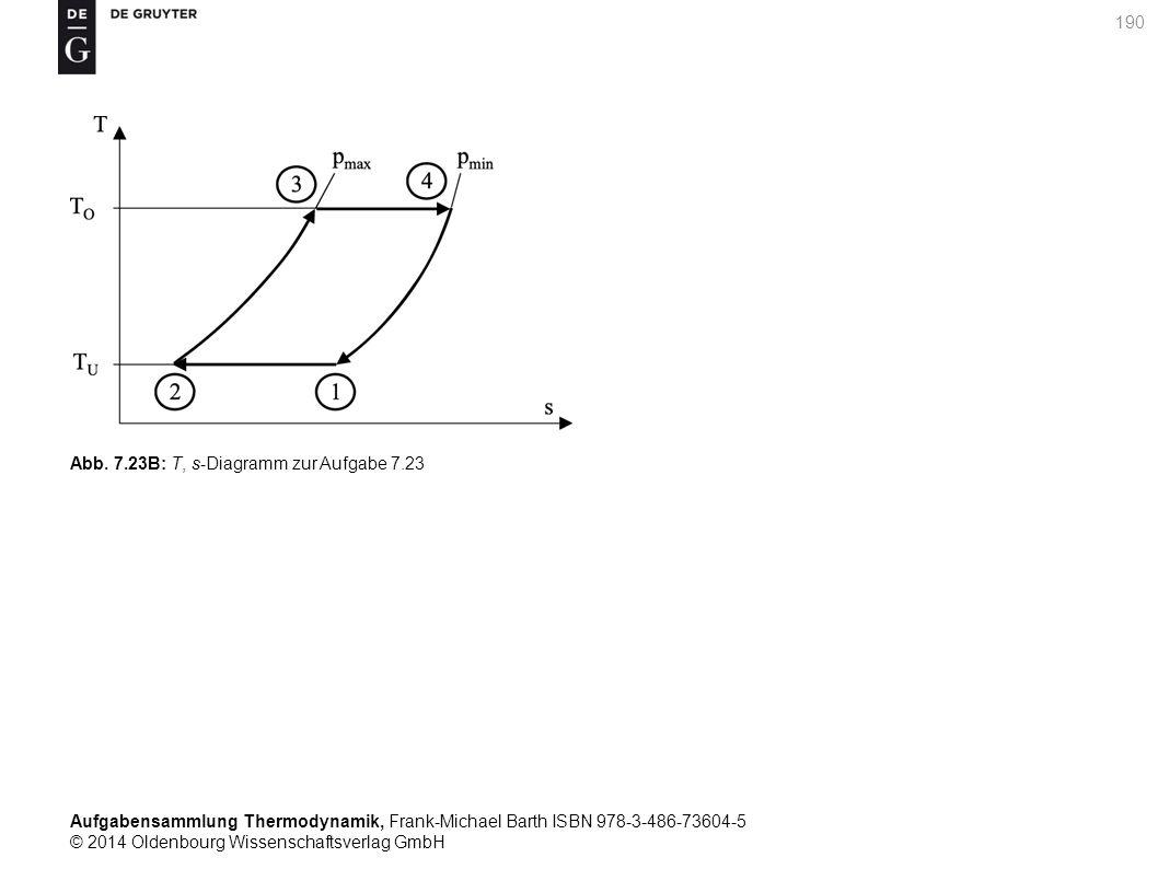 Aufgabensammlung Thermodynamik, Frank-Michael Barth ISBN 978-3-486-73604-5 © 2014 Oldenbourg Wissenschaftsverlag GmbH 190 Abb.