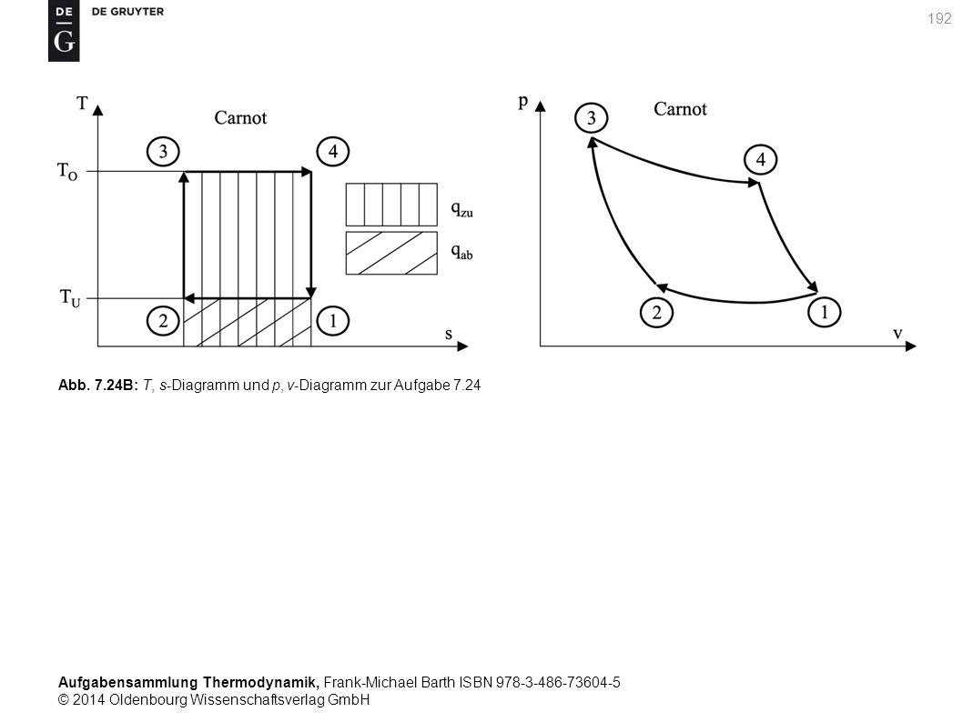 Aufgabensammlung Thermodynamik, Frank-Michael Barth ISBN 978-3-486-73604-5 © 2014 Oldenbourg Wissenschaftsverlag GmbH 192 Abb.