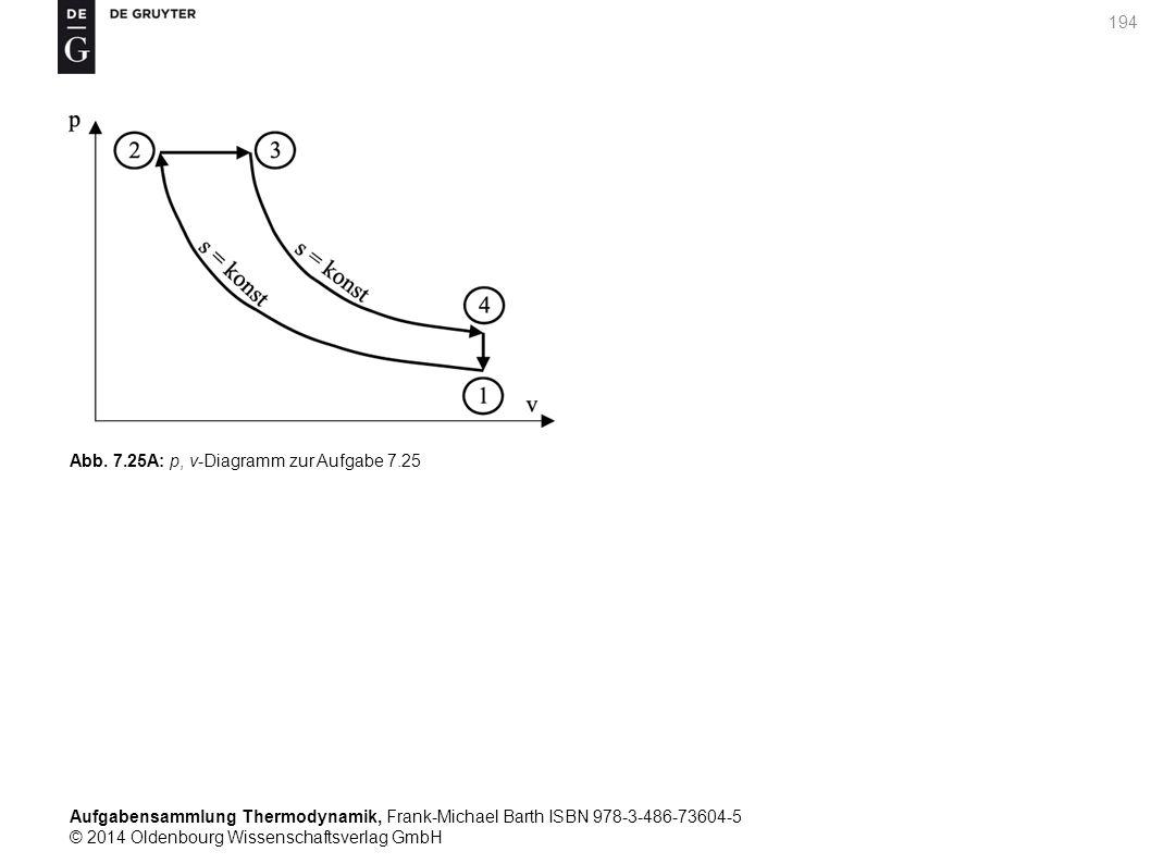 Aufgabensammlung Thermodynamik, Frank-Michael Barth ISBN 978-3-486-73604-5 © 2014 Oldenbourg Wissenschaftsverlag GmbH 194 Abb.