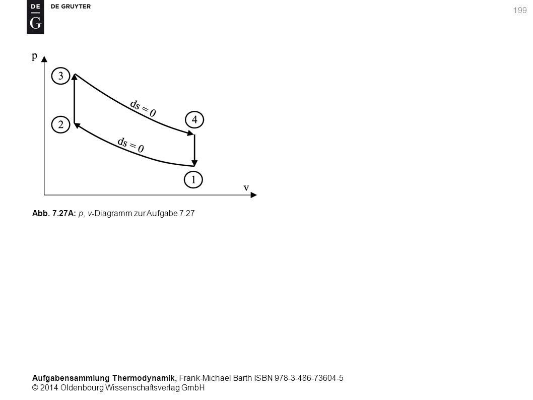 Aufgabensammlung Thermodynamik, Frank-Michael Barth ISBN 978-3-486-73604-5 © 2014 Oldenbourg Wissenschaftsverlag GmbH 199 Abb.