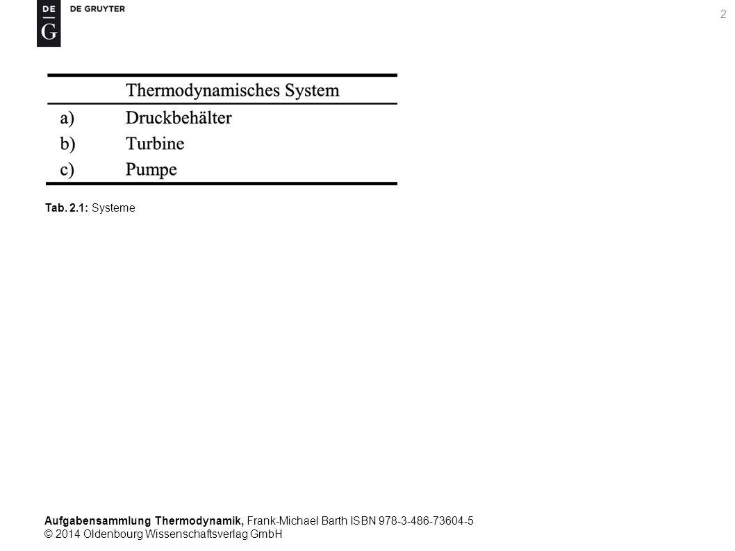 Aufgabensammlung Thermodynamik, Frank-Michael Barth ISBN 978-3-486-73604-5 © 2014 Oldenbourg Wissenschaftsverlag GmbH 2 Tab.