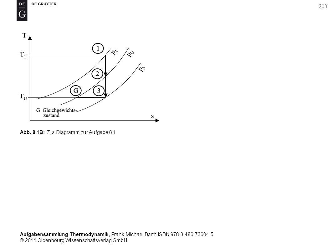 Aufgabensammlung Thermodynamik, Frank-Michael Barth ISBN 978-3-486-73604-5 © 2014 Oldenbourg Wissenschaftsverlag GmbH 203 Abb.