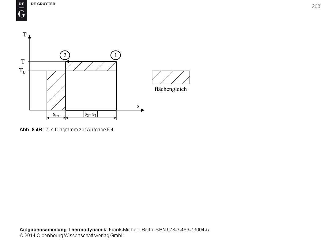 Aufgabensammlung Thermodynamik, Frank-Michael Barth ISBN 978-3-486-73604-5 © 2014 Oldenbourg Wissenschaftsverlag GmbH 208 Abb.