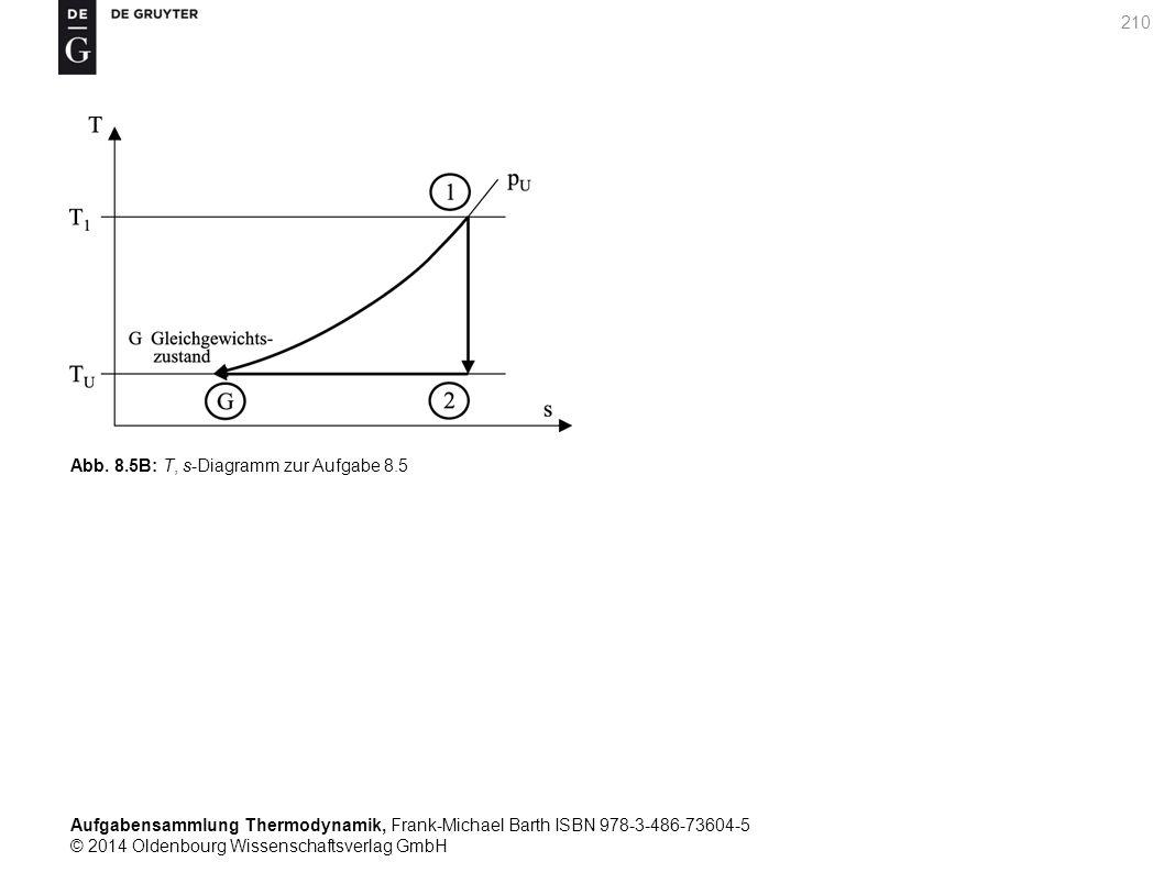 Aufgabensammlung Thermodynamik, Frank-Michael Barth ISBN 978-3-486-73604-5 © 2014 Oldenbourg Wissenschaftsverlag GmbH 210 Abb.