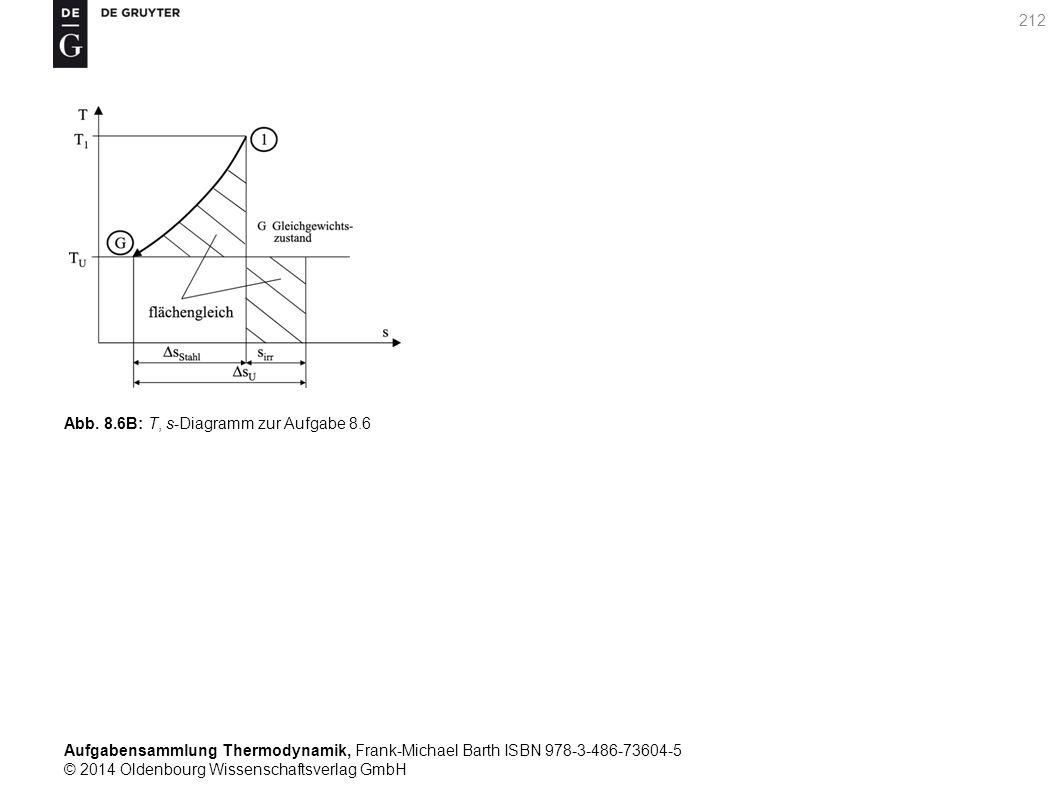 Aufgabensammlung Thermodynamik, Frank-Michael Barth ISBN 978-3-486-73604-5 © 2014 Oldenbourg Wissenschaftsverlag GmbH 212 Abb.