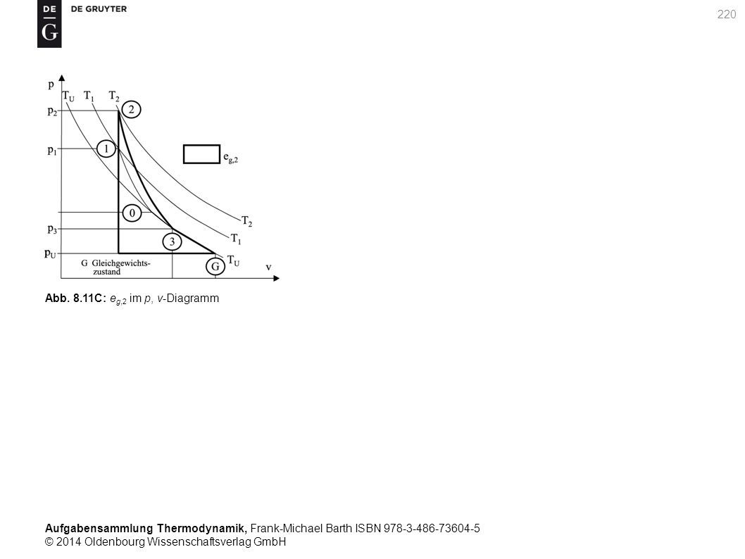 Aufgabensammlung Thermodynamik, Frank-Michael Barth ISBN 978-3-486-73604-5 © 2014 Oldenbourg Wissenschaftsverlag GmbH 220 Abb. 8.11C: e g,2 im p, v-Di