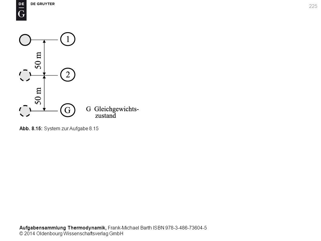 Aufgabensammlung Thermodynamik, Frank-Michael Barth ISBN 978-3-486-73604-5 © 2014 Oldenbourg Wissenschaftsverlag GmbH 225 Abb.