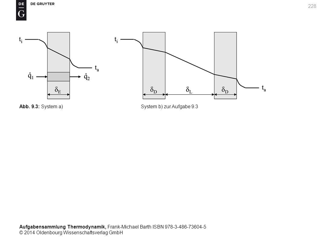 Aufgabensammlung Thermodynamik, Frank-Michael Barth ISBN 978-3-486-73604-5 © 2014 Oldenbourg Wissenschaftsverlag GmbH 228 Abb. 9.3: System a)System b)