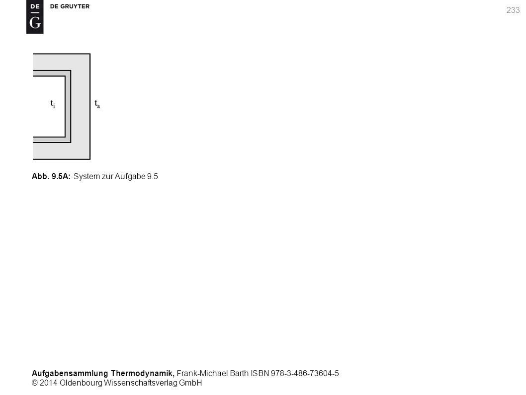Aufgabensammlung Thermodynamik, Frank-Michael Barth ISBN 978-3-486-73604-5 © 2014 Oldenbourg Wissenschaftsverlag GmbH 233 Abb.