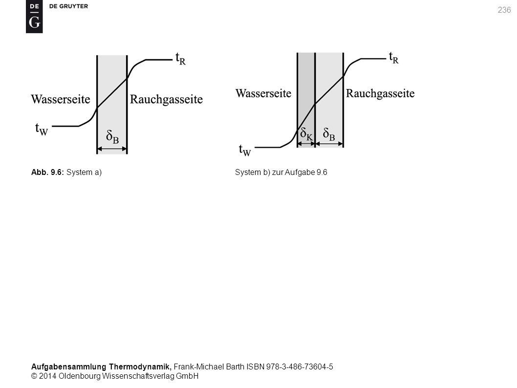 Aufgabensammlung Thermodynamik, Frank-Michael Barth ISBN 978-3-486-73604-5 © 2014 Oldenbourg Wissenschaftsverlag GmbH 236 Abb. 9.6: System a)System b)