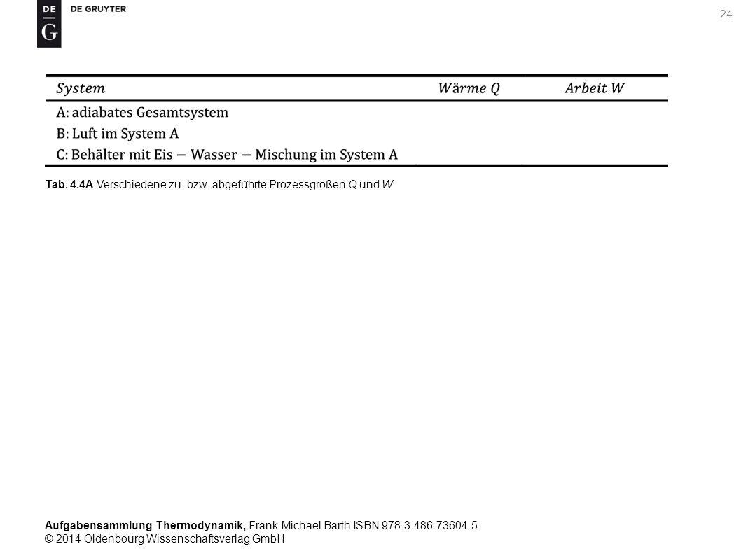 Aufgabensammlung Thermodynamik, Frank-Michael Barth ISBN 978-3-486-73604-5 © 2014 Oldenbourg Wissenschaftsverlag GmbH Tab.
