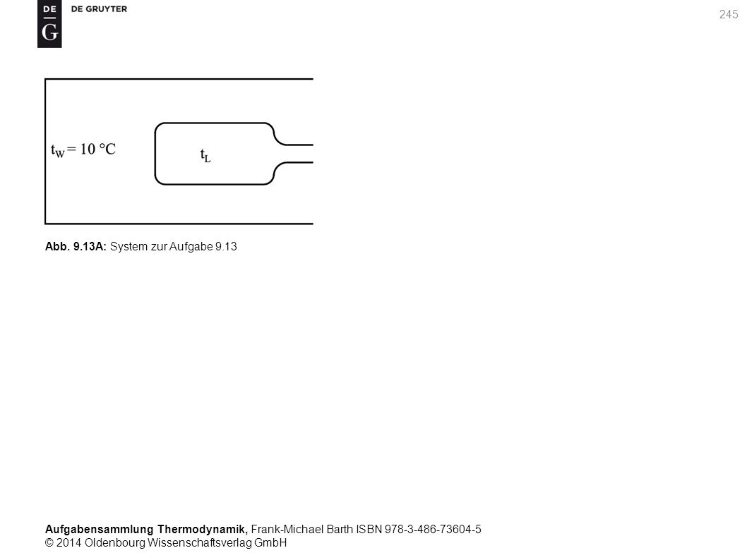 Aufgabensammlung Thermodynamik, Frank-Michael Barth ISBN 978-3-486-73604-5 © 2014 Oldenbourg Wissenschaftsverlag GmbH 245 Abb.