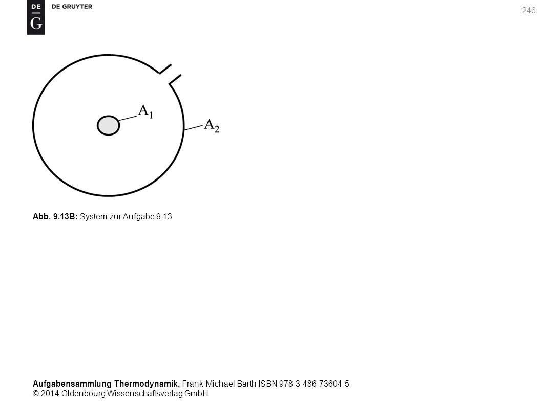 Aufgabensammlung Thermodynamik, Frank-Michael Barth ISBN 978-3-486-73604-5 © 2014 Oldenbourg Wissenschaftsverlag GmbH 246 Abb.
