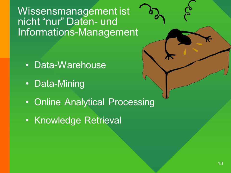 13 Wissensmanagement ist nicht nur Daten- und Informations-Management Data-Warehouse Data-Mining Online Analytical Processing Knowledge Retrieval