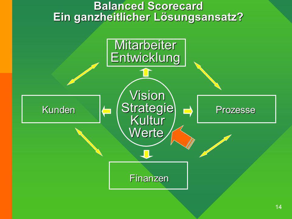 14 VisionStrategieKulturWerte Balanced Scorecard Ein ganzheitlicher Lösungsansatz.