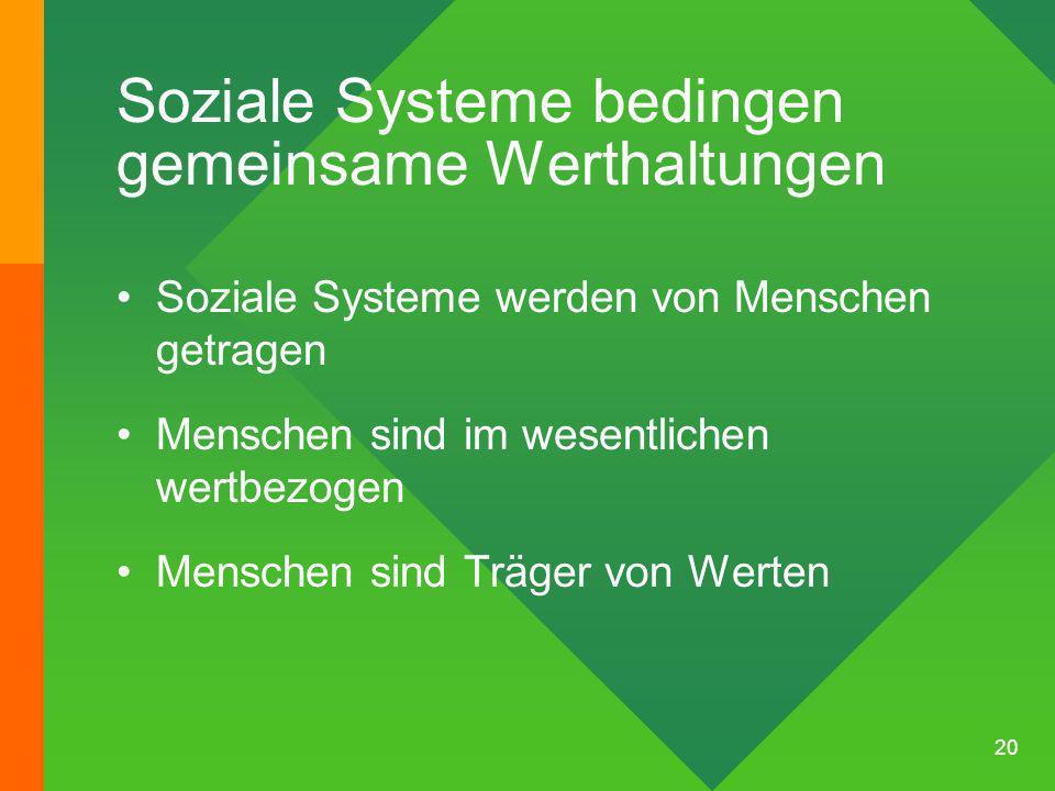 20 Soziale Systeme bedingen gemeinsame Werthaltungen Soziale Systeme werden von Menschen getragen Menschen sind im wesentlichen wertbezogen Menschen sind Träger von Werten