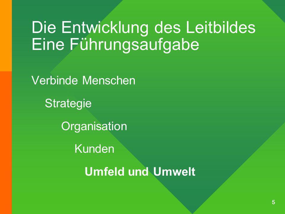 5 Die Entwicklung des Leitbildes Eine Führungsaufgabe Verbinde Menschen Strategie Organisation Kunden Umfeld und Umwelt