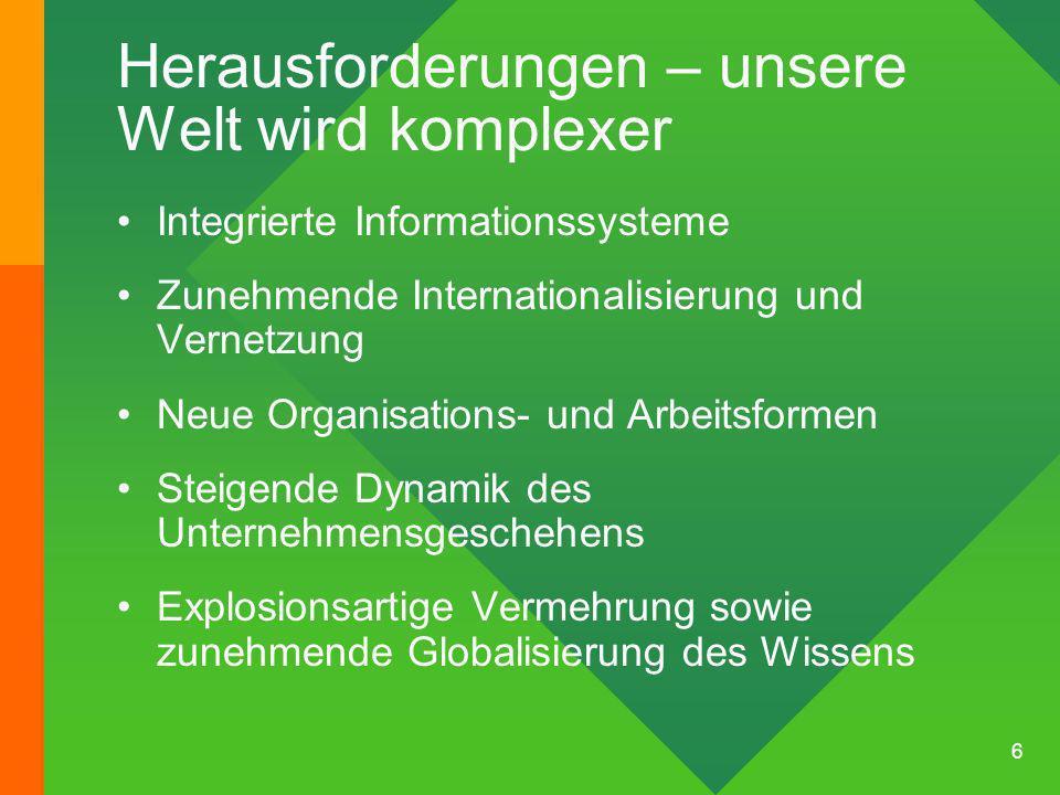 6 Herausforderungen – unsere Welt wird komplexer Integrierte Informationssysteme Zunehmende Internationalisierung und Vernetzung Neue Organisations- und Arbeitsformen Steigende Dynamik des Unternehmensgeschehens Explosionsartige Vermehrung sowie zunehmende Globalisierung des Wissens