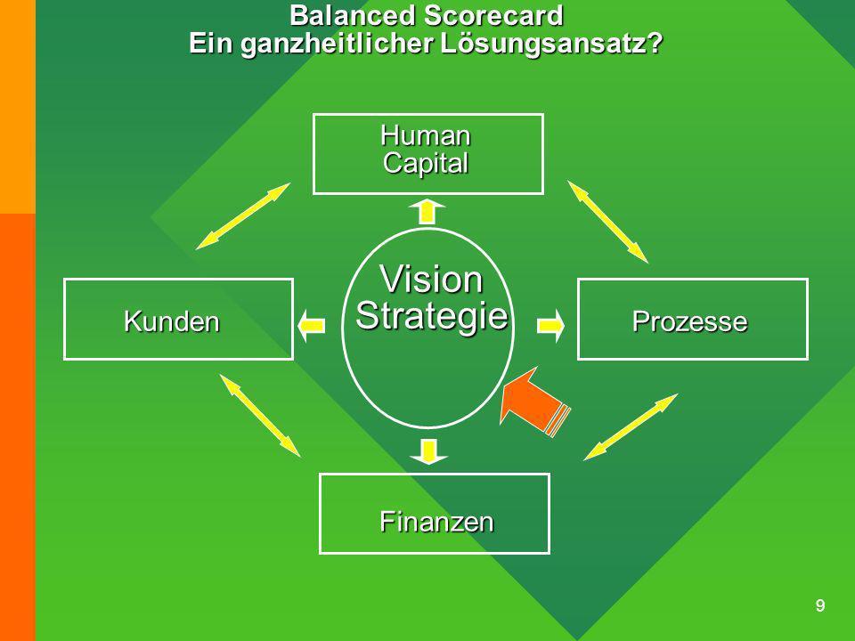 9 VisionStrategie Balanced Scorecard Ein ganzheitlicher Lösungsansatz.