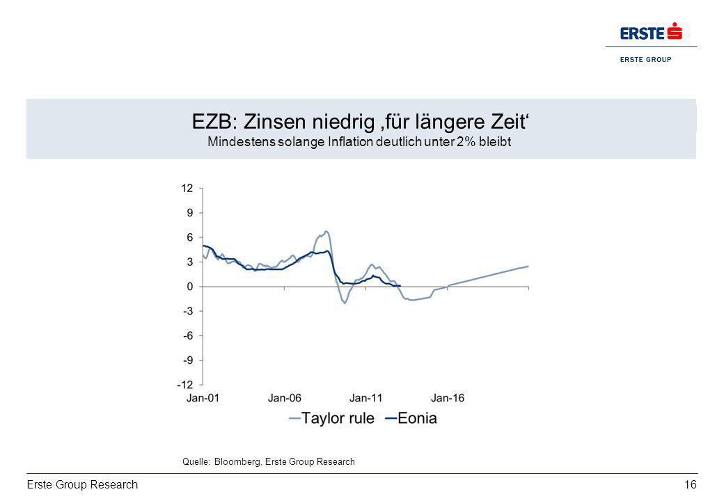16 Erste Group Research Zinsen noch länger niedrig, Easing auf beiden Seiten des Atlantiks EZB: Zinsen niedrig für längere Zeit Mindestens solange Inf