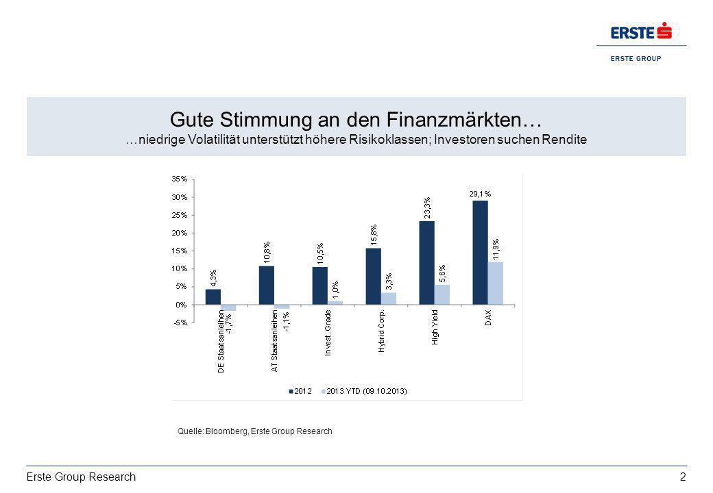 2 Erste Group Research Wachstum: deutsche Exporte bestimmt von USA vs. Italien EZ BIP 2013: 0,4%, 2014:1% Gute Stimmung an den Finanzmärkten… …niedrig